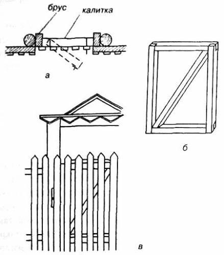 как сделать деревянную калитку